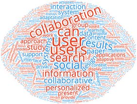 Word Cloud zum Thema Personalized Collaborative Systems